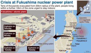 fukushima daiichi nuclear plant map